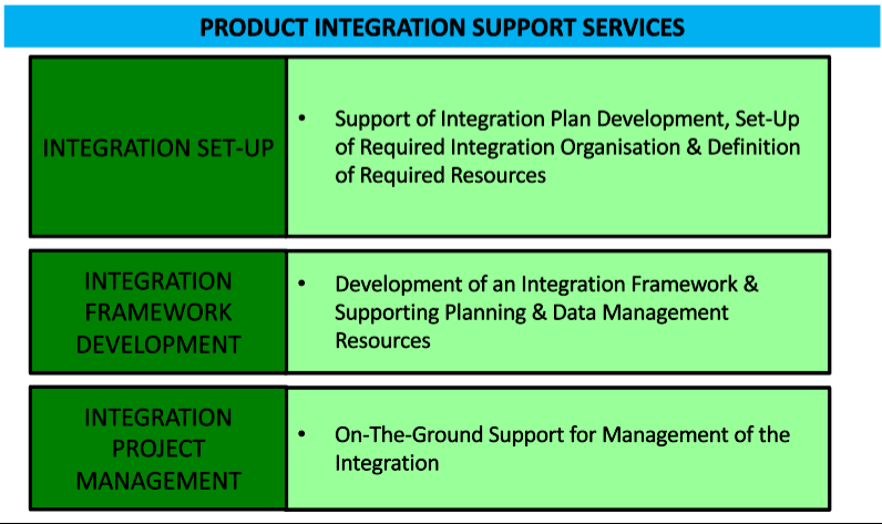 Product integration support services